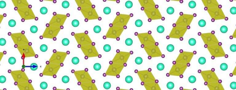Yellow is not the new black: Discovery paves way for new generation of solar cells