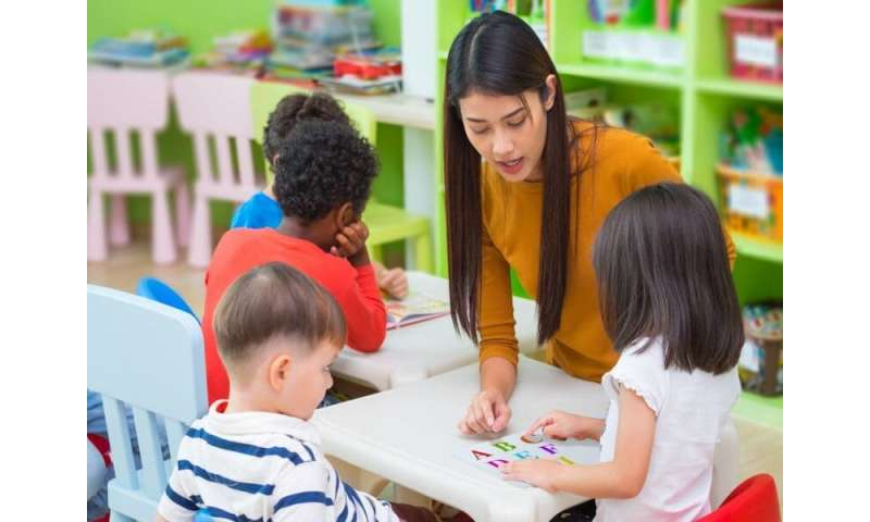 Youngest in classroom diagnosed more often with ADHD, other problems