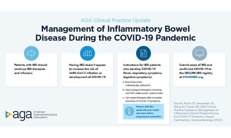 AGA releases official guidance for patients with IBD during the COVID-19 pandemic