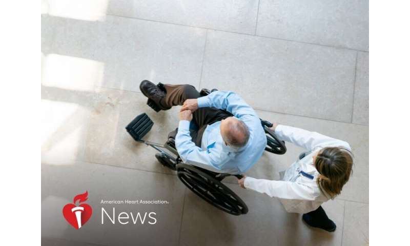 AHA news: research opens new avenues to reduce foot, toe amputations