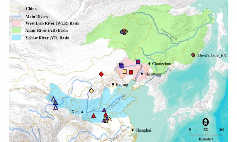 Ancient genomes link subsistence change and human migration in northern China