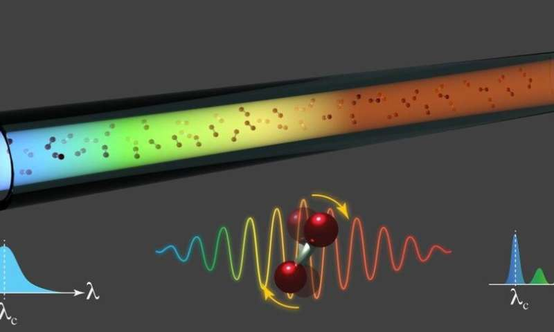 An innovative method to tune lasers toward infrared wavelengths