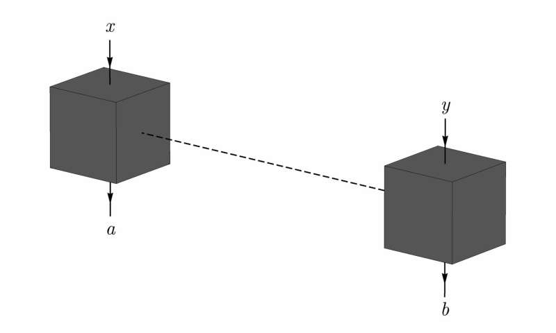 Applying advantage distillation to device-independent quantum key distribution (DIQKD)