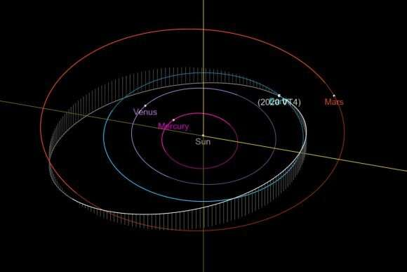 Asteroid 2020 VT4 just skimmed by Earth 1-arecordclose