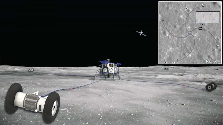 A roadmap for science on the moon