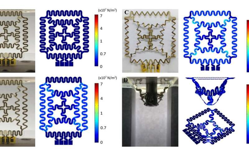 A sensor to detect human body conditions in real-time