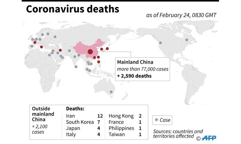 Cases and fatalities from the coronavirus around the world
