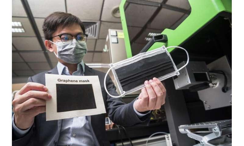 CityU develops anti-bacterial graphene face masks
