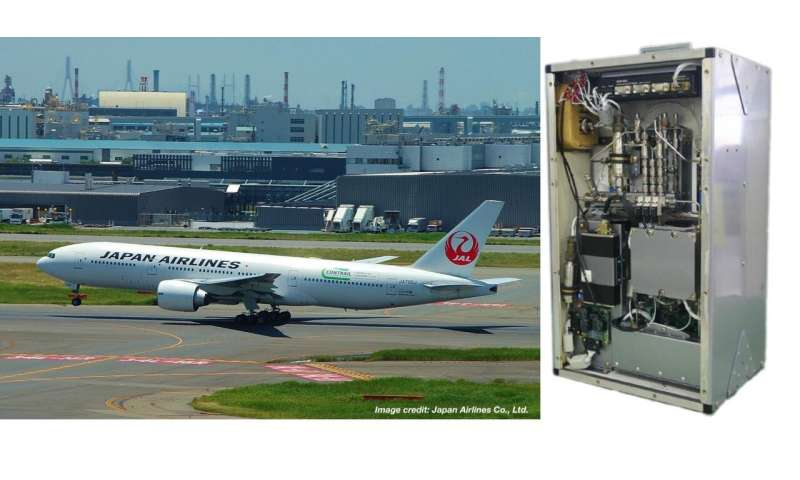Commercial airliners monitoring CO2 emissions from cities worldwide