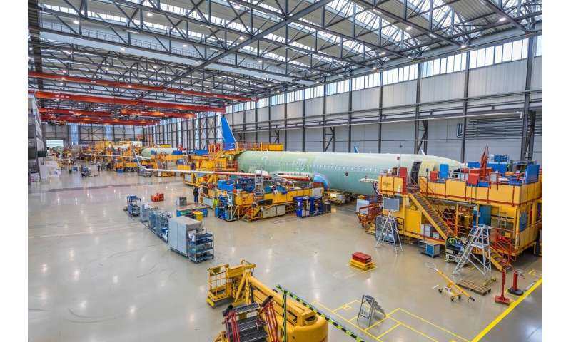 Detecting disruptions in manufacturing operations early