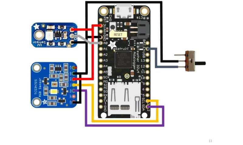 Perangkat menggunakan sensor cahaya untuk mengetahui apakah pemakainya ada di dalam, atau di luar