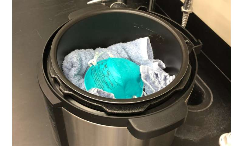 Electric cooker an easy, efficient way to sanitize N95 masks, study finds