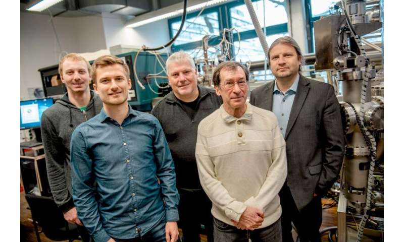Fast screening for potential new catalysts