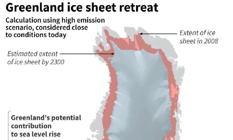 Forecast retreat of Greenland's ice sheet
