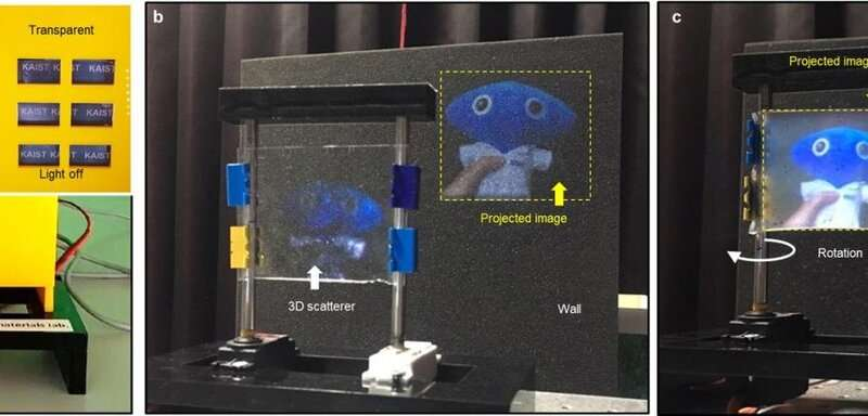 From dark to light in a flash: Smart film lets windows switch autonomously