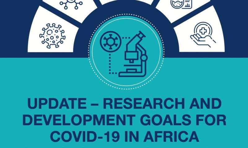 Global research community asks for the right research in the right places for COVID-19