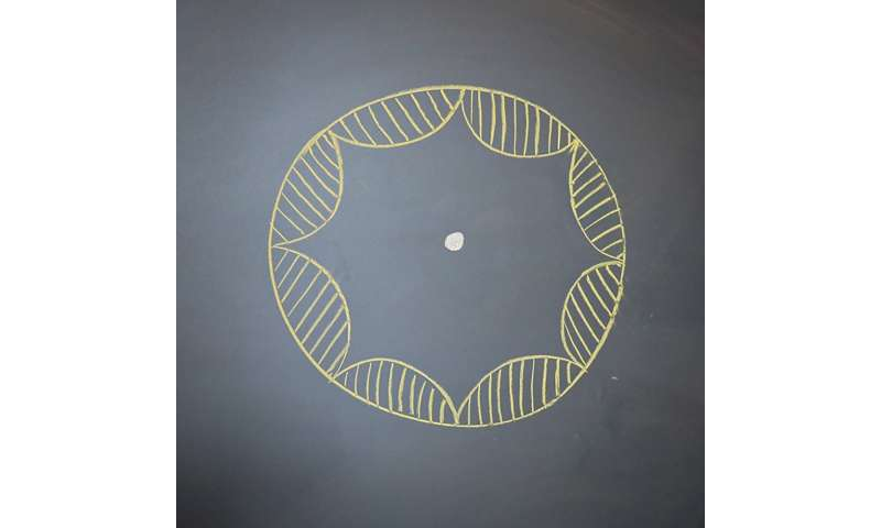 Gravity mysteries
