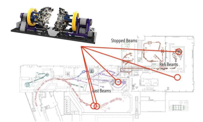 GRETA, a 3-D gamma-ray detector, gets green light to move forward