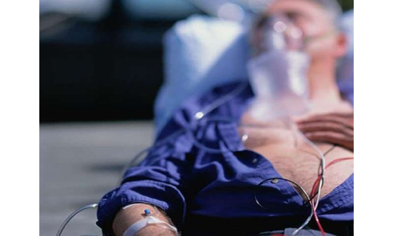 Hospitalization rates for AMI dropped during early COVID-19