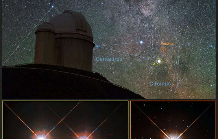 How we spotted a potential new planet around the sun's neighbouringstar