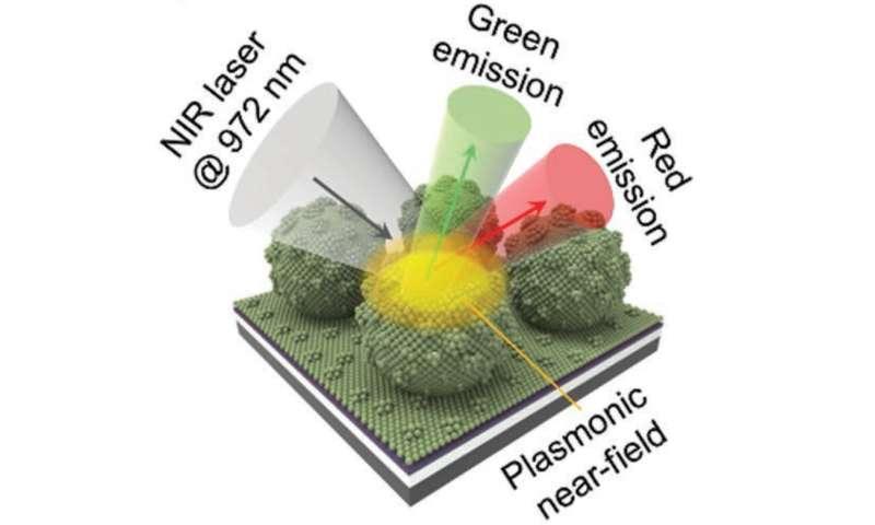 KIST develops foldable and washable luminescent film