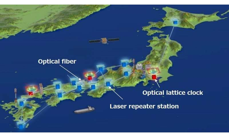 Long-distance fiber link poised to create powerful networks of optical clocks