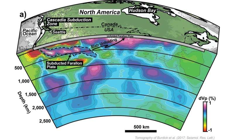 Lost and found: UH geologists 'resurrect' missing tectonic plate