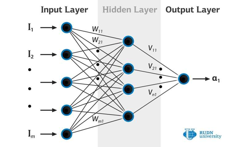 Mathematicians from RUDN proposed a new way of using neural networks for working with noisy high-dimensional data