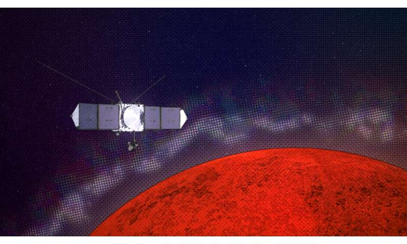 **NASA's MAVEN explores Mars to understand radio interference on Earth