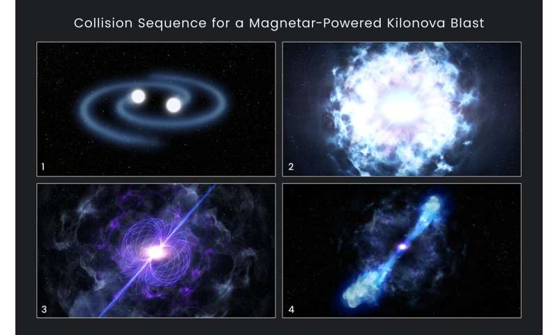 The magnetar produced by the neutron star merger has the brightest nova ever observed