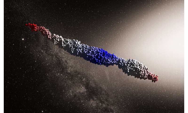 New formation theory explains the mysterious interstellar object 'Oumuamua