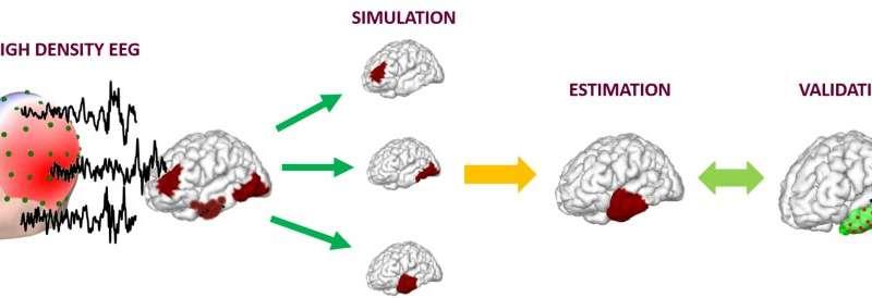New imaging method tracks brain's elusive networks