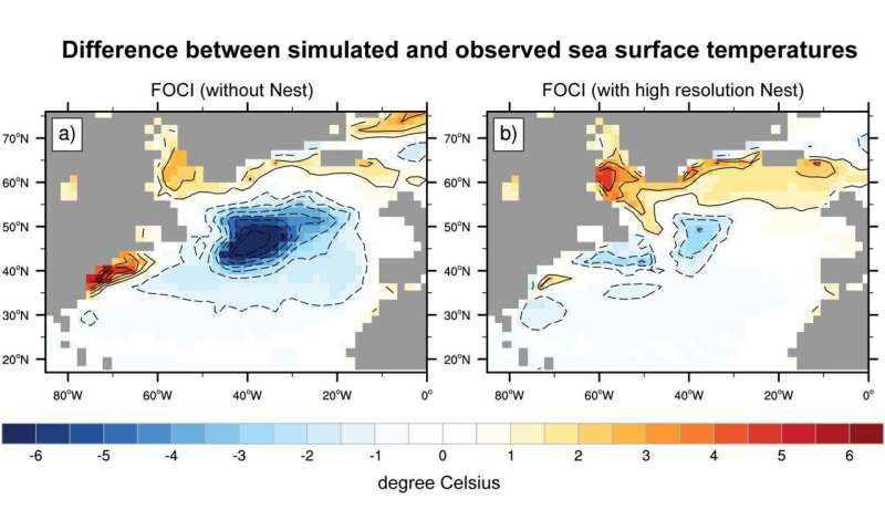 New opportunities for ocean and climate modelling