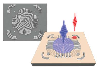 New optical technique provides more efficient probe of nanomagnet dynamics