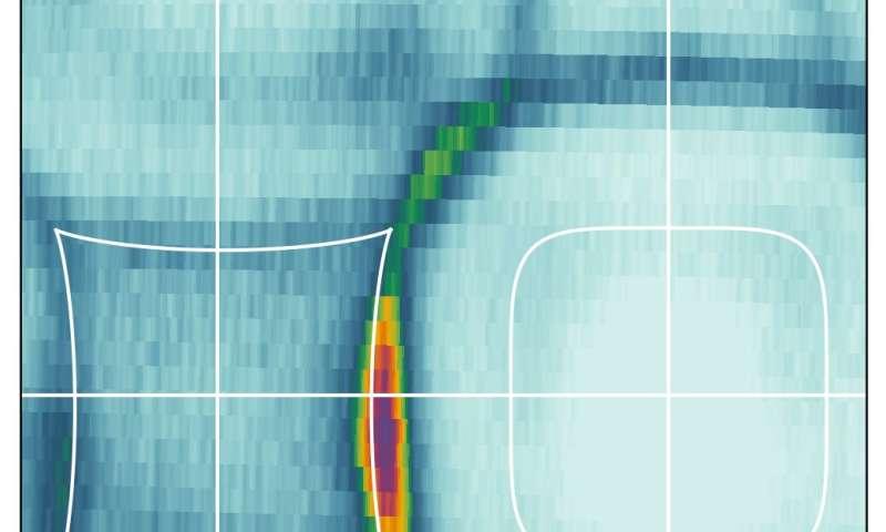 New quantum switch turns metals into insulators