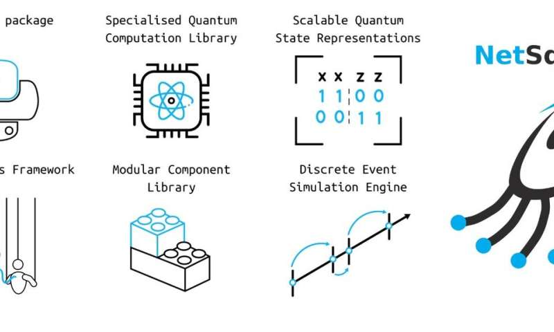 New software brings quantum network design to users around the world