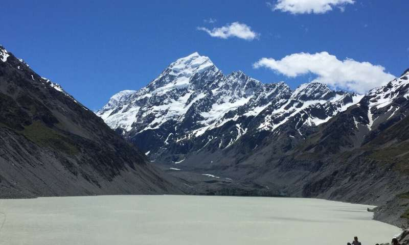 New Zealand's Southern Alps glacier melt has doubled