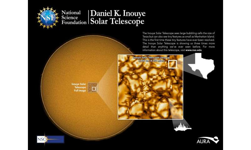 NSF's newest solar telescope produces first images, most detailed images of the sun