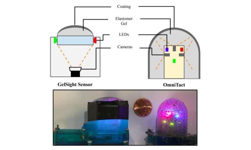 OmniTact:  a compact and high-resolution tactile sensor for robotics applications