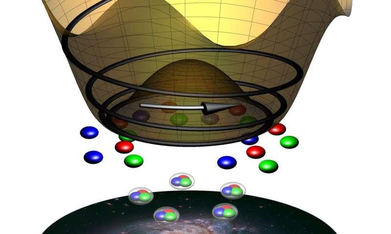 Paper Sheds Light on Infant Universe and Origin of Matter