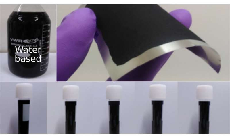 Physicists produce stable water-based graphene dispersions