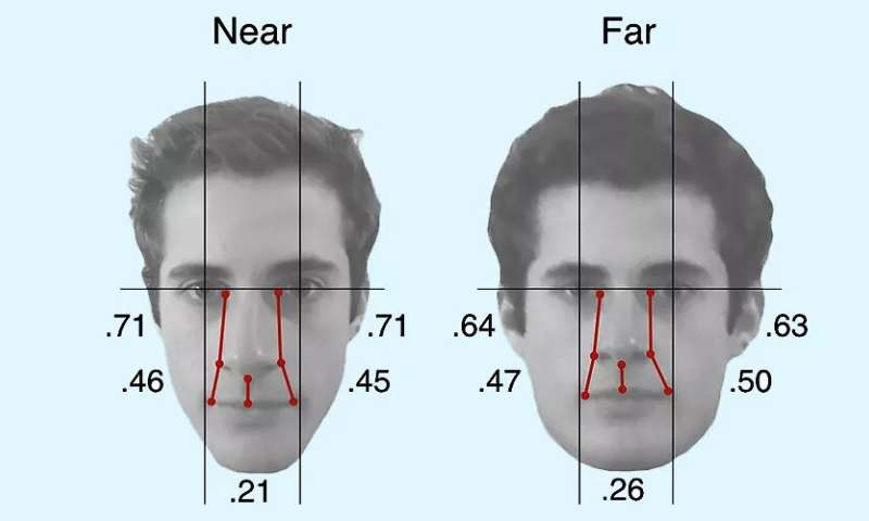 Researcher discovers huge flaw with anthropometry, the measurement of facial features from images
