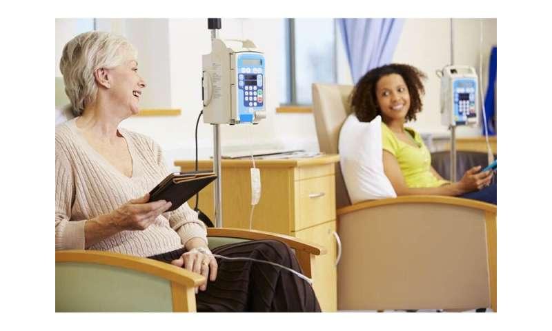 میزان عفونت SARS-CoV-2 در بیمارانی که ضد تومور درمانی دریافت می کنند کم است