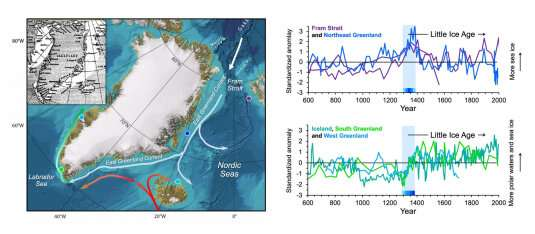 Sea ice triggered the Little Ice Age, finds a new study