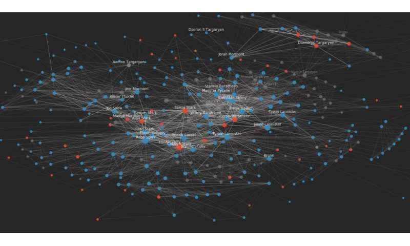 "Secrets behind ""Game of Thrones"" unveiled by data science and network theory"