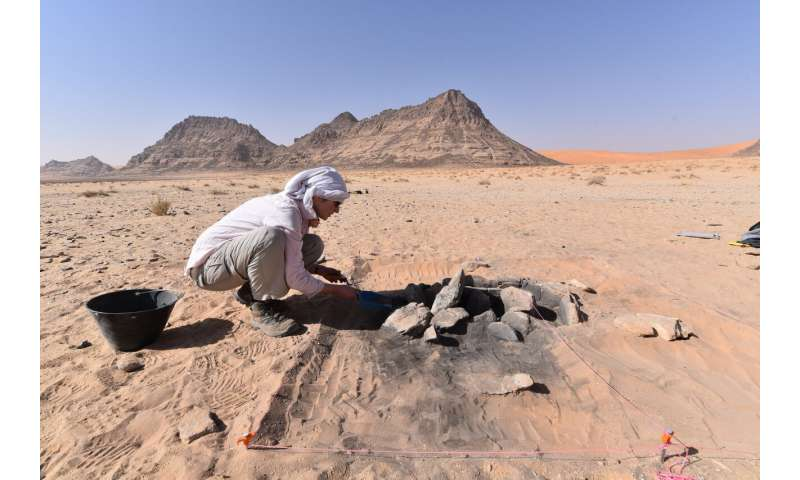 Societal transformations and resilience in Arabia across 12,000 years of climate change