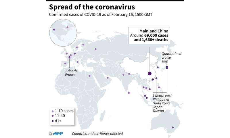 Spread of the new coronavirus