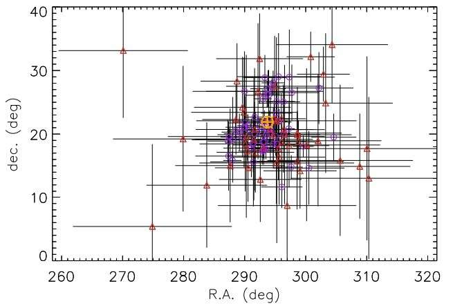 Study determines burst properties of the most recurring transient magnetar