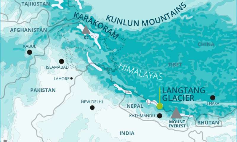 Studying Asian glaciers provides glimpse into future of extremes