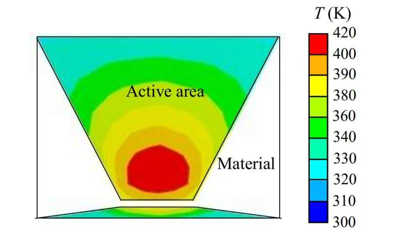 SUTD develops intelligent model simulator that maps complex phenomena of memristor memory